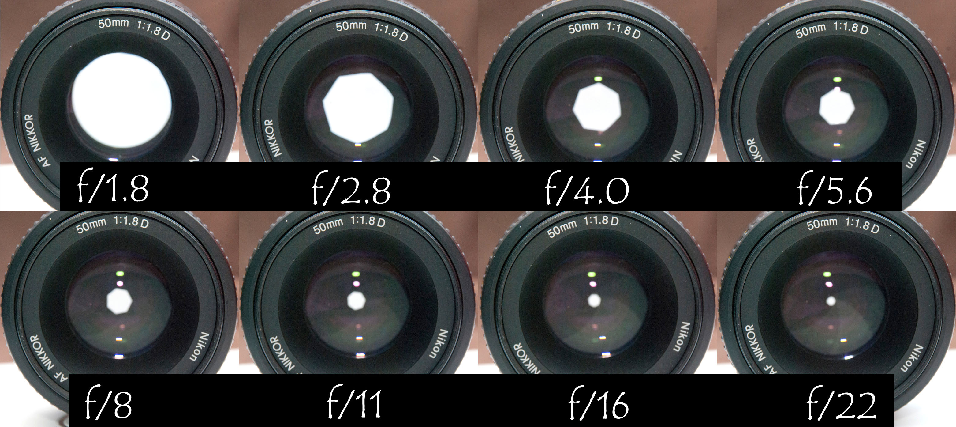 photography and lens b aperture Using manual mode is tons easier with a digital camera than it previously was   you might see a b on your mode dial, which stands for bulb: in this   choosing an aperture: keep in mind that if you have a zoom lens with a.